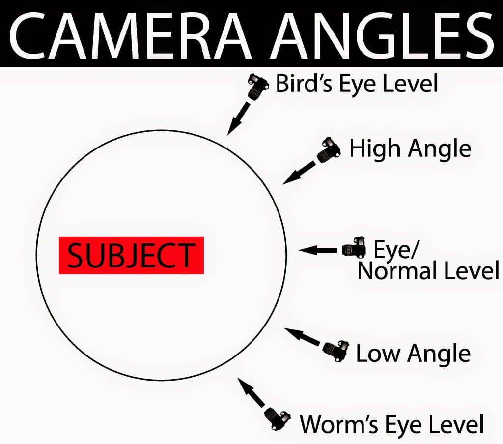 Camera Angles-01