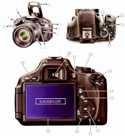 Screenshot 2 414x450 - Ketahui Bagian bagian Kamera DSLR Canon dan Fungsinya
